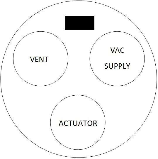 95 blazer vacuum line mess - Blazer Forum - Chevy Blazer Forums