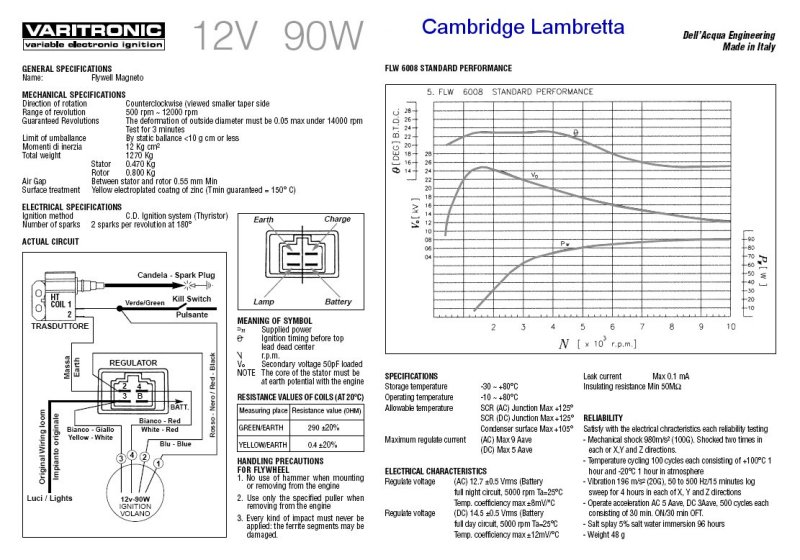 Lambretta Varitronic Wiring Diagram - 0pibadtgahotelgautaminfo \u2022