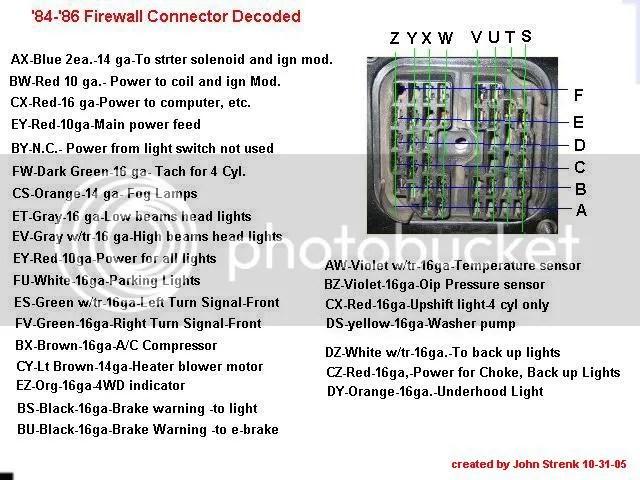 automotive fuse box wiring connectors popular fuse box connectors