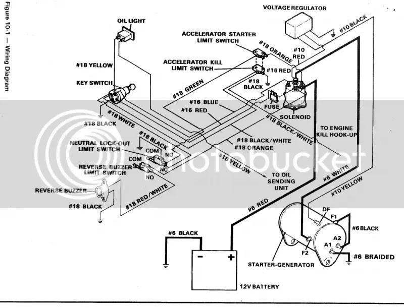 club car carryall 272 wiring diagram