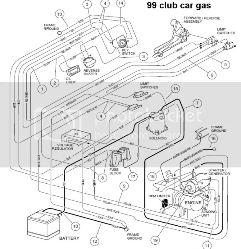 2000 carry all 2 wiring diagram