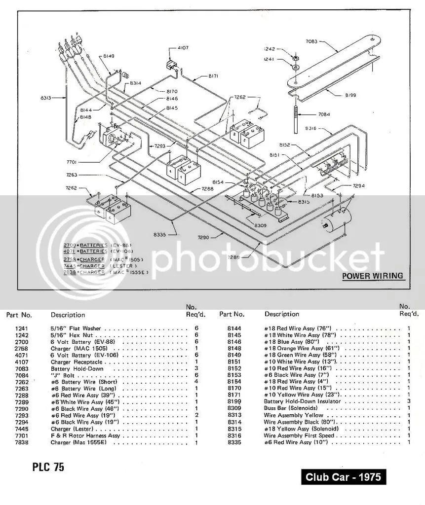 electric club car wiring diagrams 2003 series cc w mcor wiring diagram