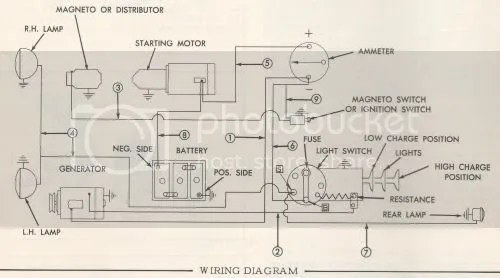 1020 John Deere Wiring Harness Diagram Allis C Wiring Diagram Yesterday S Tractors 91237