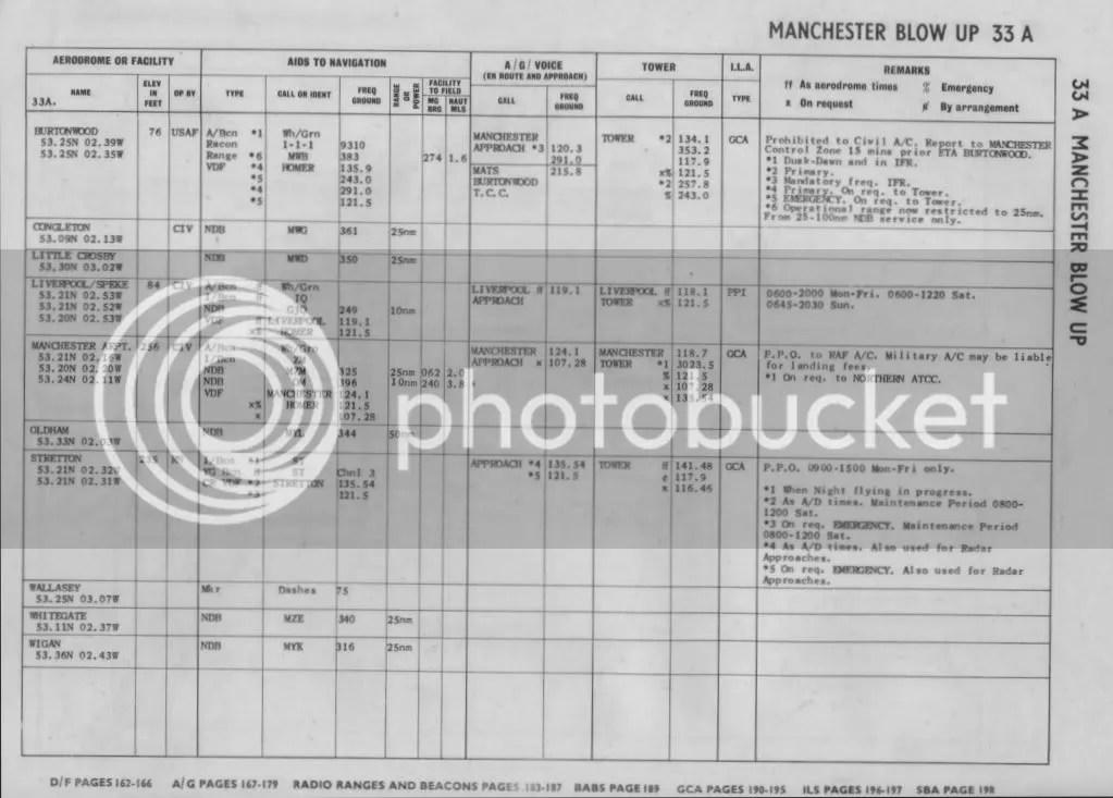 ATC History Archive - PPRuNe Forums
