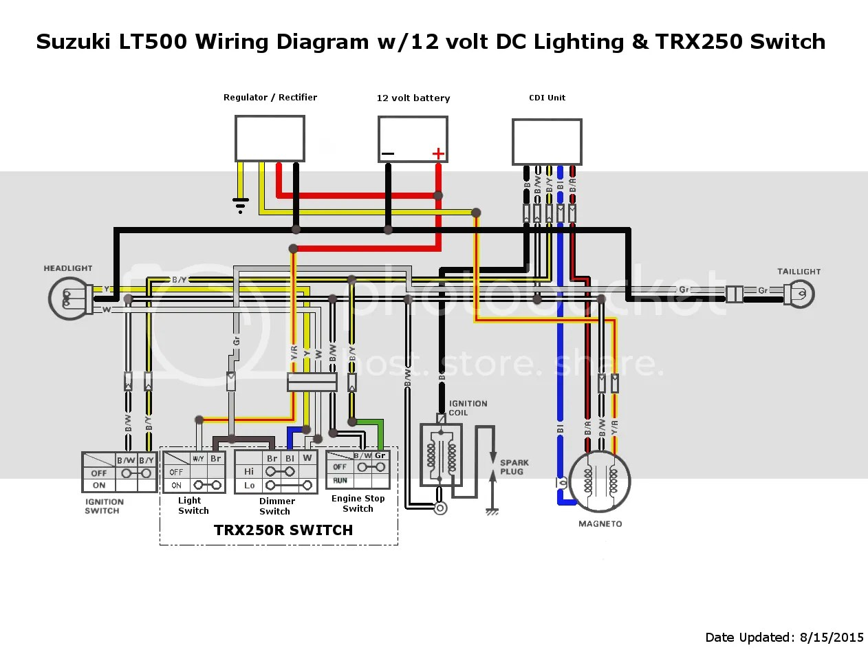 Wiring Diagram For 2009 Honda Trx 250 Tm Wiring Schematic Diagram