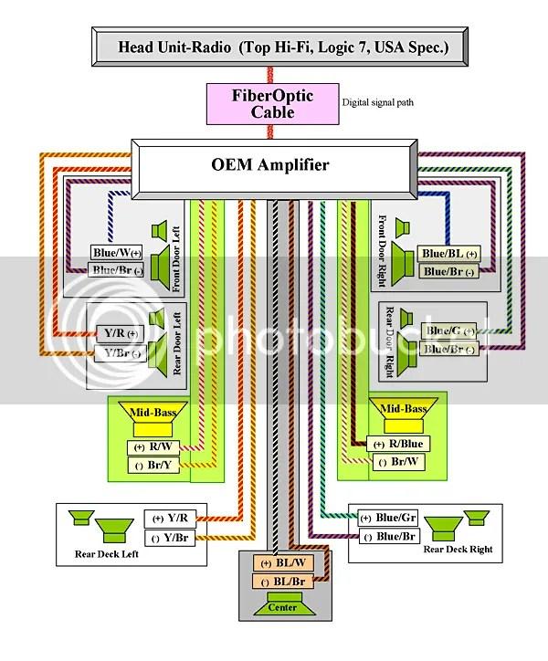 E90 amplifier