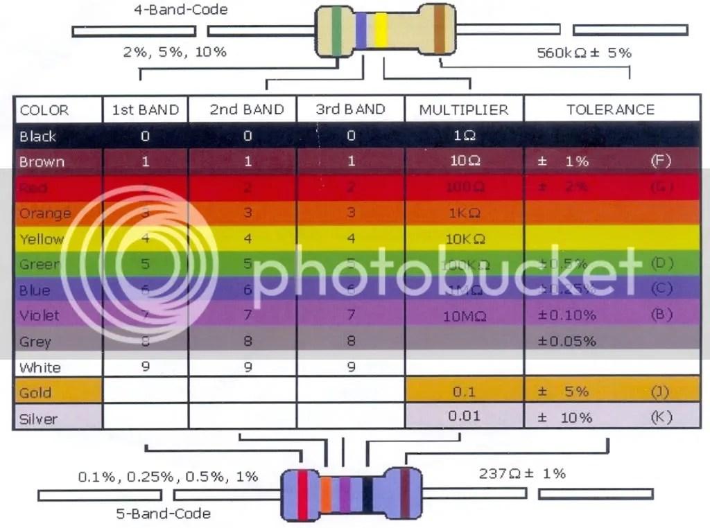 4841 Electrical Stephanie Low Identifying,Testing  Combining resistors