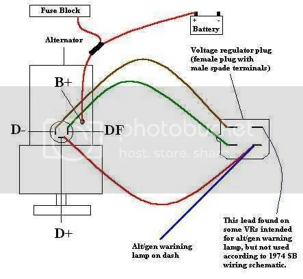 vw sand rail wiring diagram com hbb off road view topic new to dunes