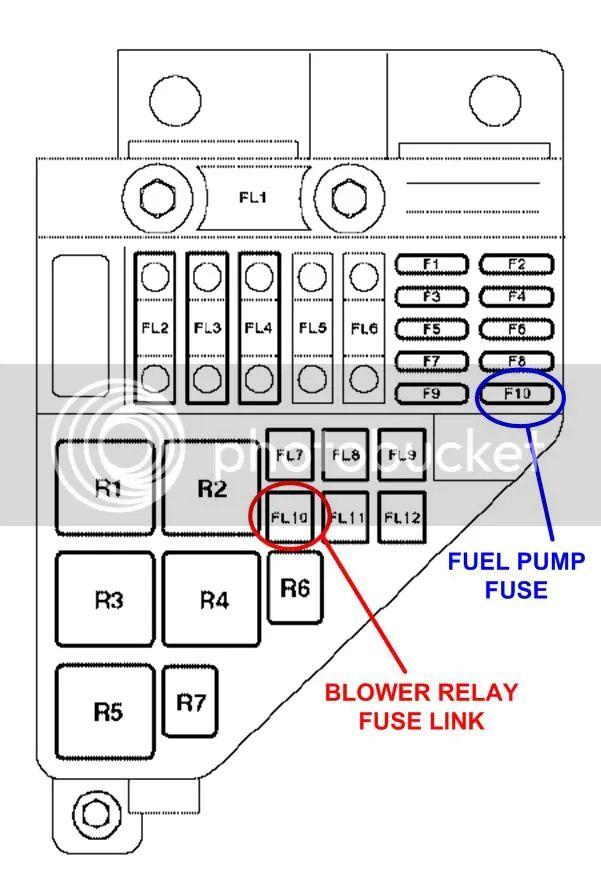 rover 200 fuse box location