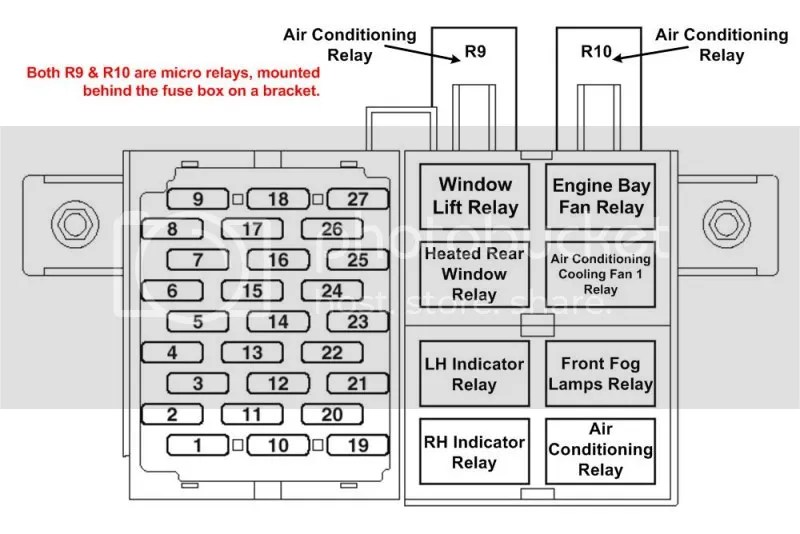 Fuse Box For Rover 25 Download Wiring Diagram