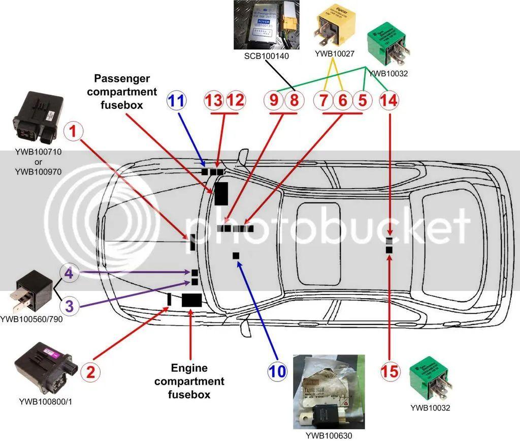 rover 400 fuse box diagram