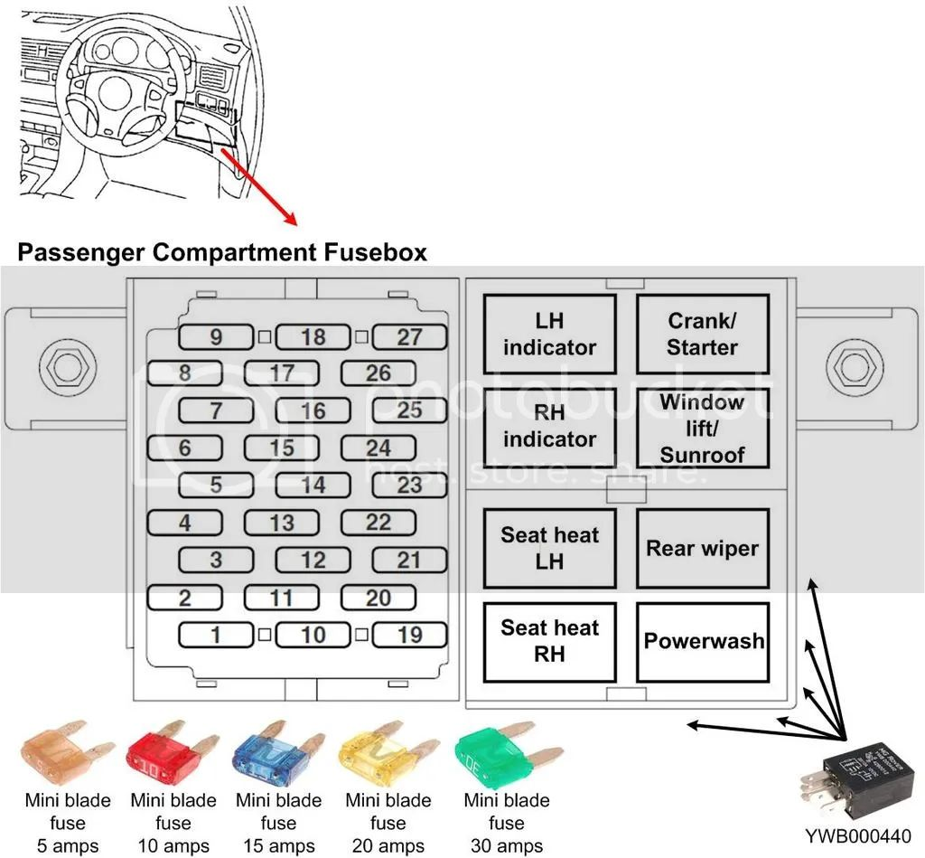 rover 75 fuse box diagram