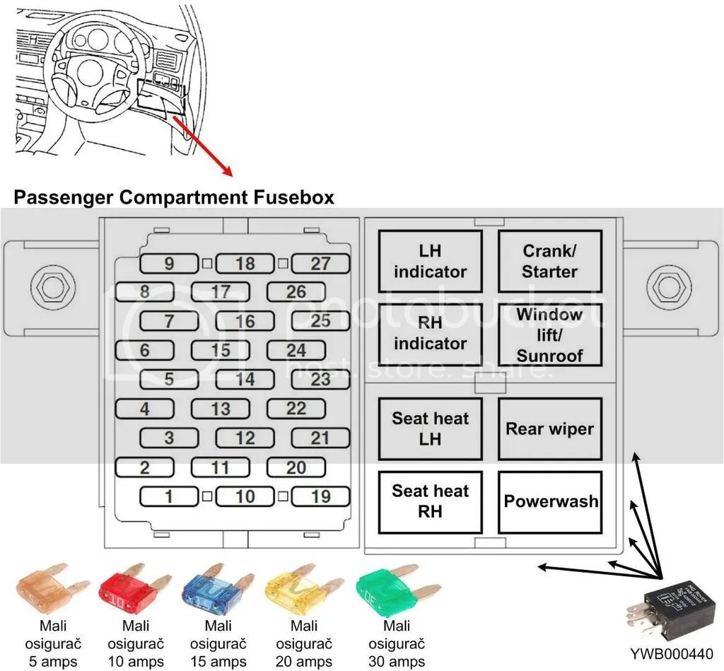 mg zr stereo wiring diagram