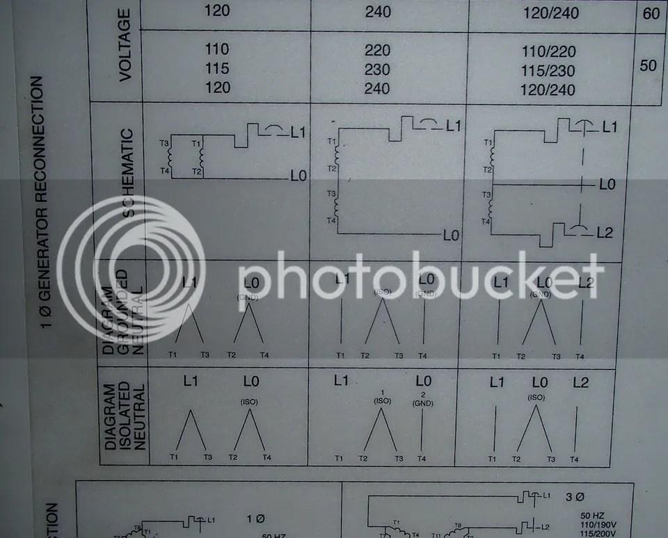 onan wiring schematics onan generator wiring diagram wirdig need to