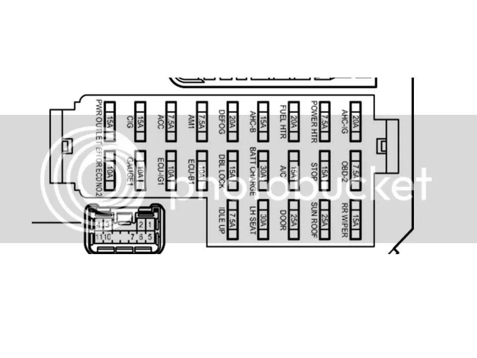 land cruiser fuse box location