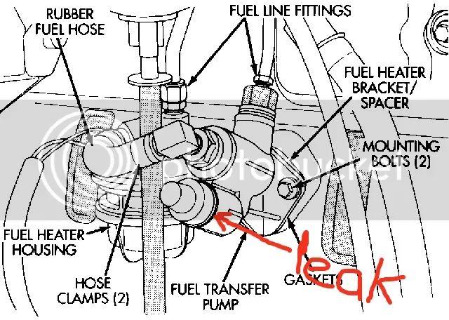 2013 ram 2500 cummins fuel filter change