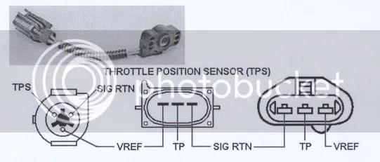 Ford Tps Wiring - Schematics Data Wiring Diagrams \u2022