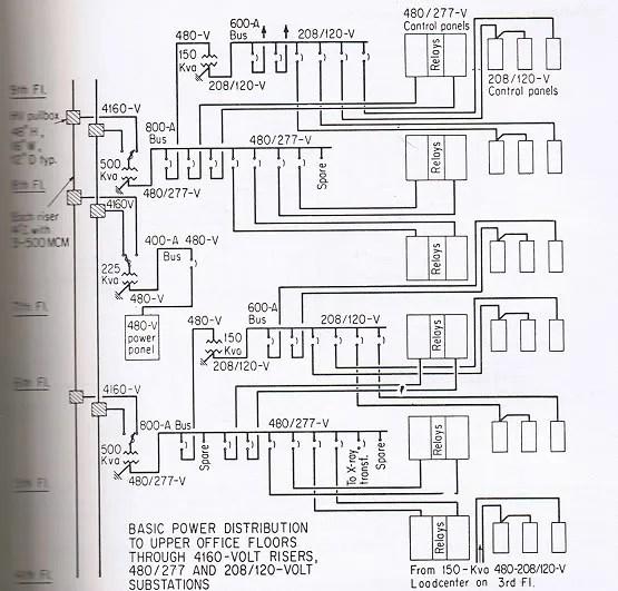 Electrical Plan Riser Diagram Wiring Diagram