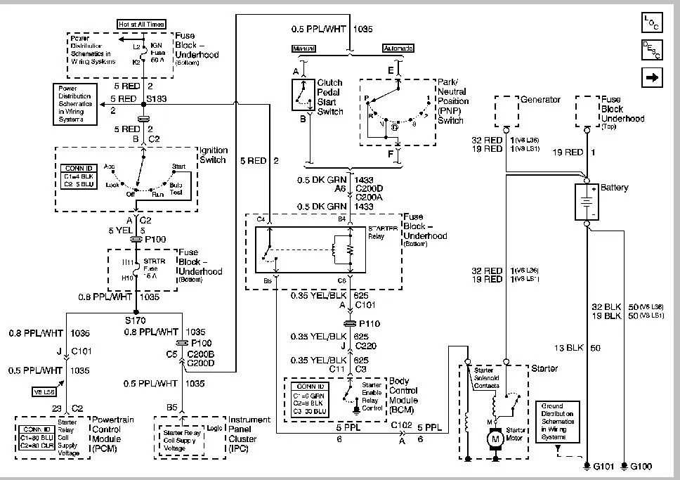 99 22 s10 engine wiring diagrams - S-10 Forum