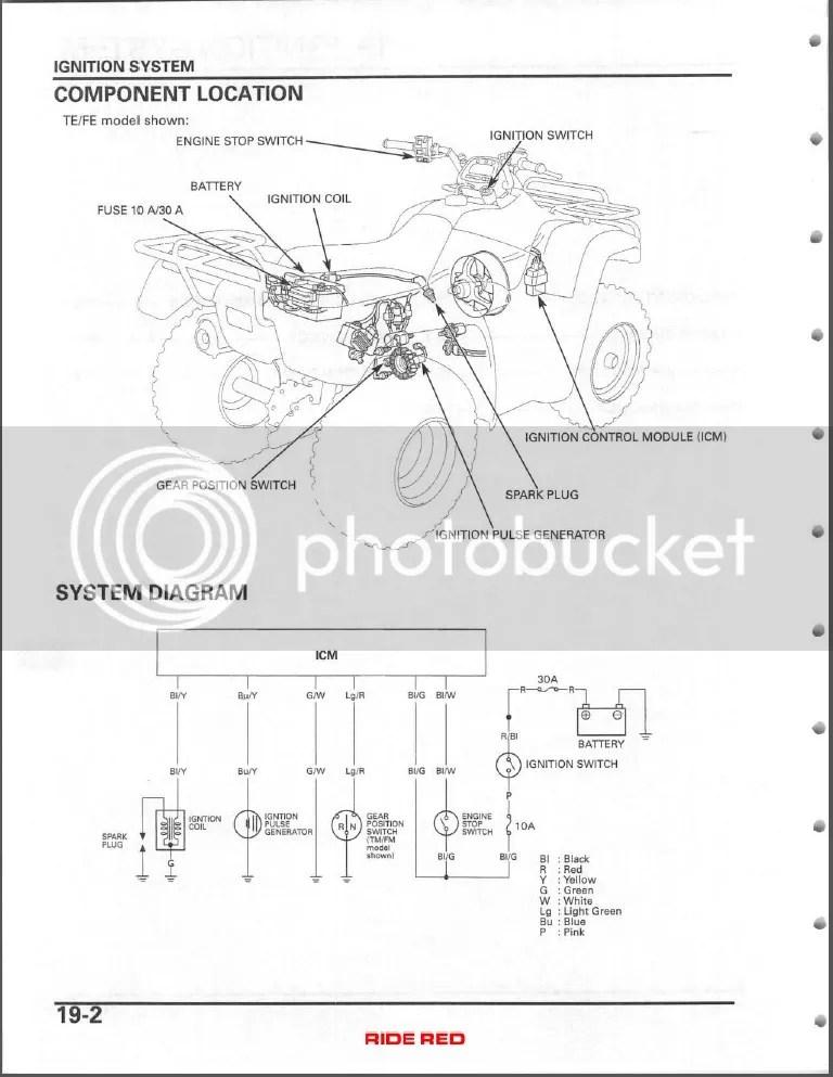 Honda Rancher 350 Starter Wiring Wiring Diagram