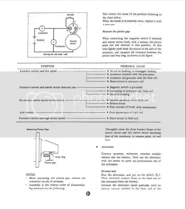 TX 1500F starter switch/starter issues