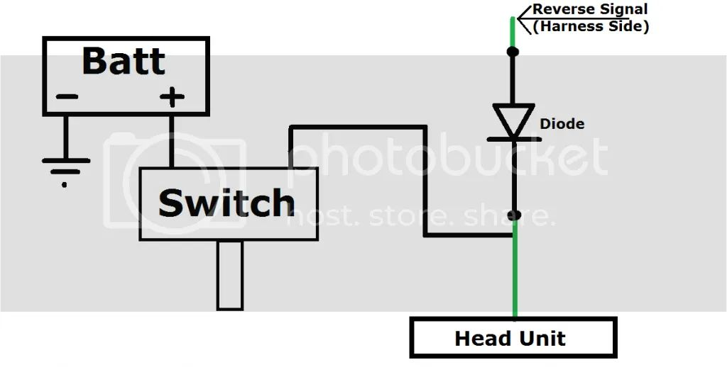 thread head unit wiring diagram