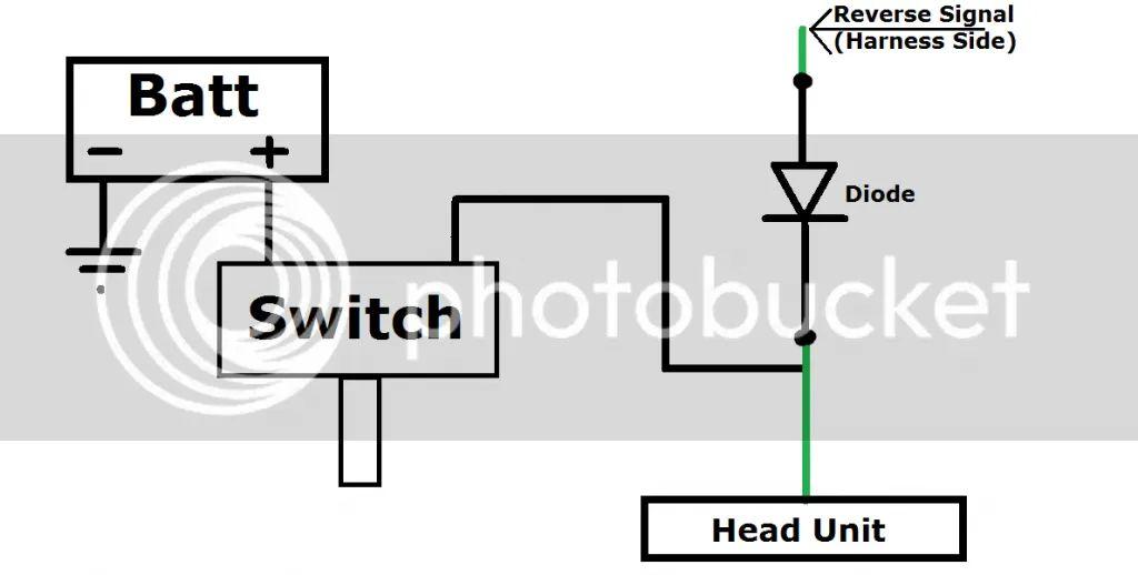 thread head unit wiring diagram