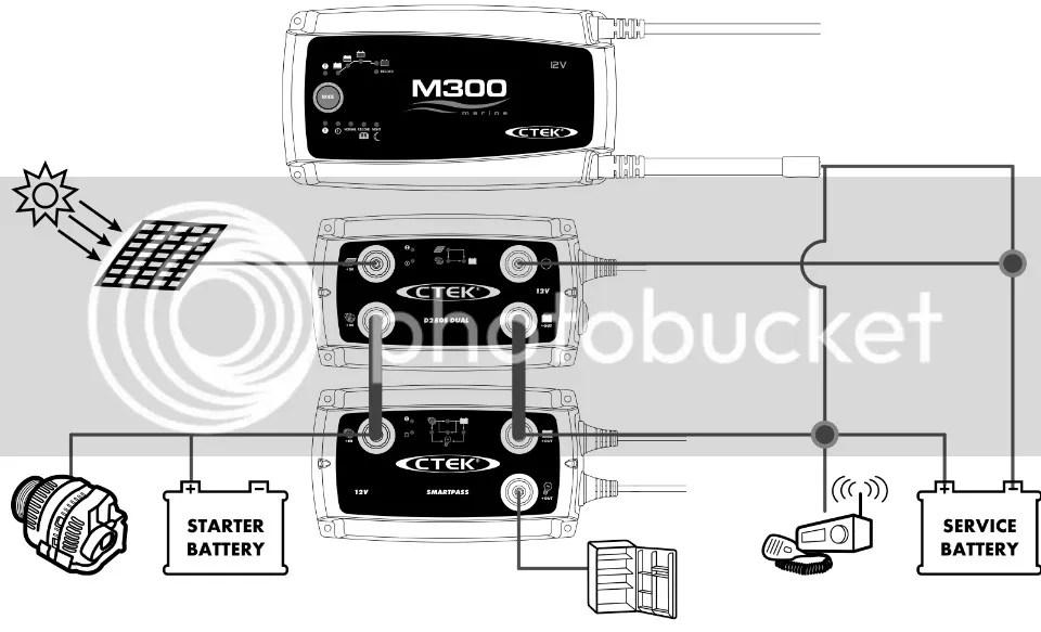CTEK WIRING DIAGRAM - Auto Electrical Wiring Diagram
