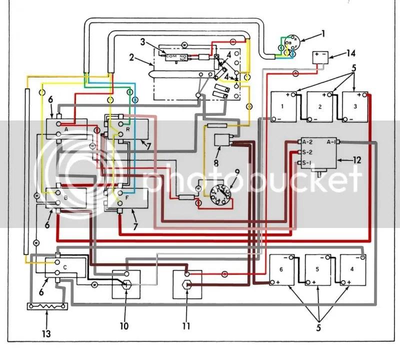 Buggy Wiring Schematic Online Wiring Diagram