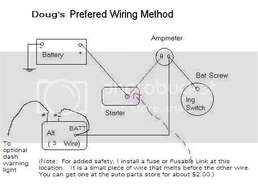 ammeter gauge wiring diagram wiring diagram for amp gauge the wiring