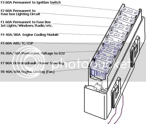 Astra Bertone Fuse Box Wiring Diagram