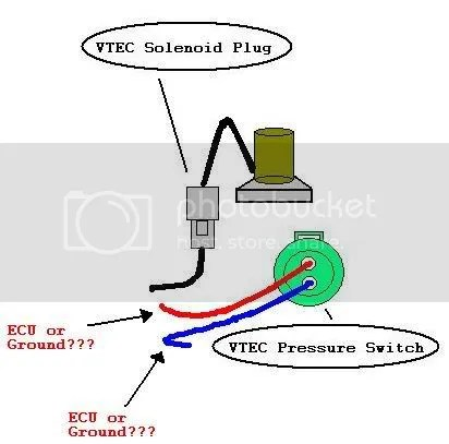 Vtec Wiring Diagram online wiring diagram
