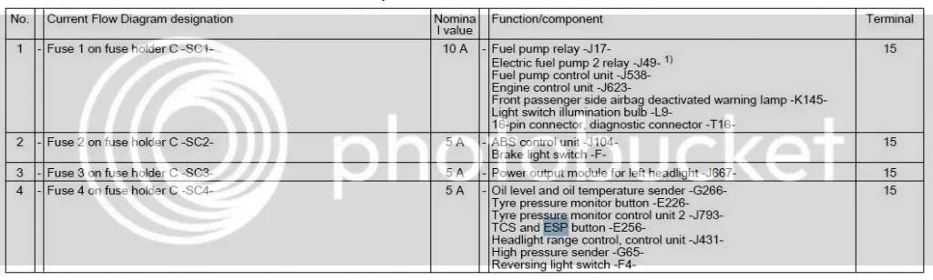 Esp Fuse Box - Wiring Diagrams