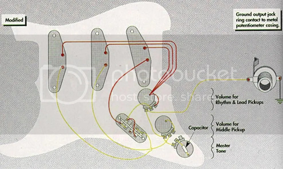 S1 Wiring Diagram Stratocaster Wiring Diagram 2019