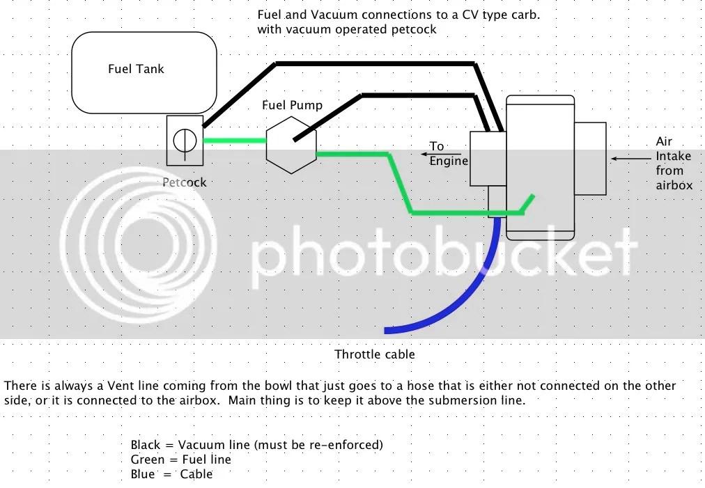 Suzuki Vacuum Diagram Electronic Schematics collections