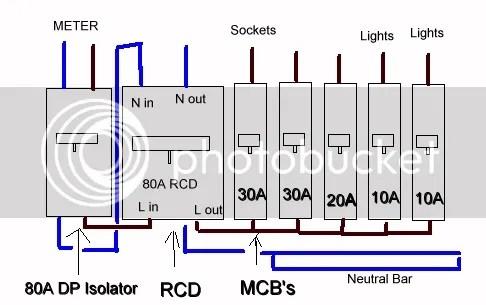 Rcd Switchboard Wiring Diagram - Somurich