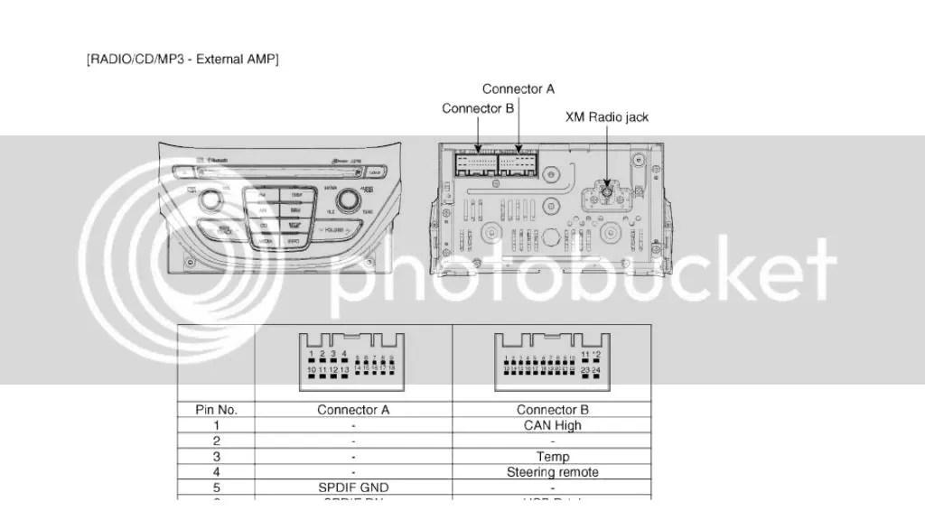 2013+ Base Stereo Wire Diagram - Hyundai Genesis Forum