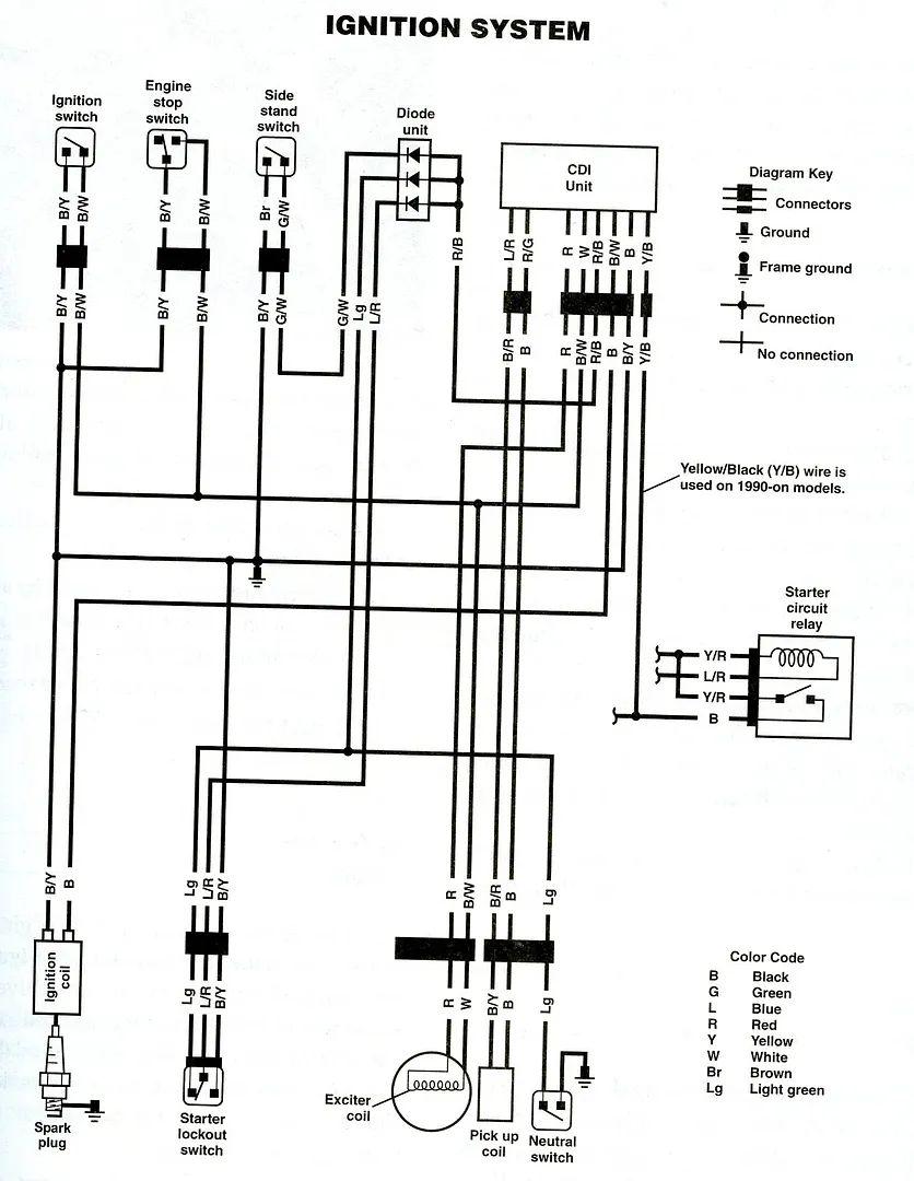 Klr650 1987 2007 Wiring Diagram Auto Electrical 89kawasaki Klr U2022 Crackthecode Co
