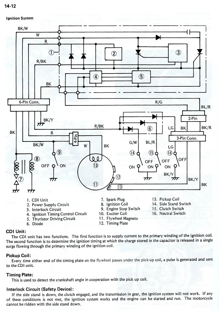 Kawasaki Klr 600 Wiring Diagram Wiring Schematic Diagram