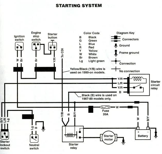 2008 Kawasaki 650 Klr Wiring Diagram Wiring Schematic Diagram