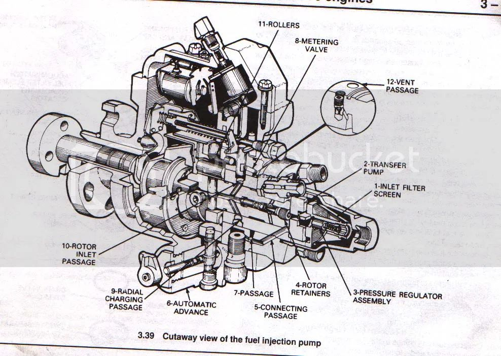 ford 6 9 injector pump diagram