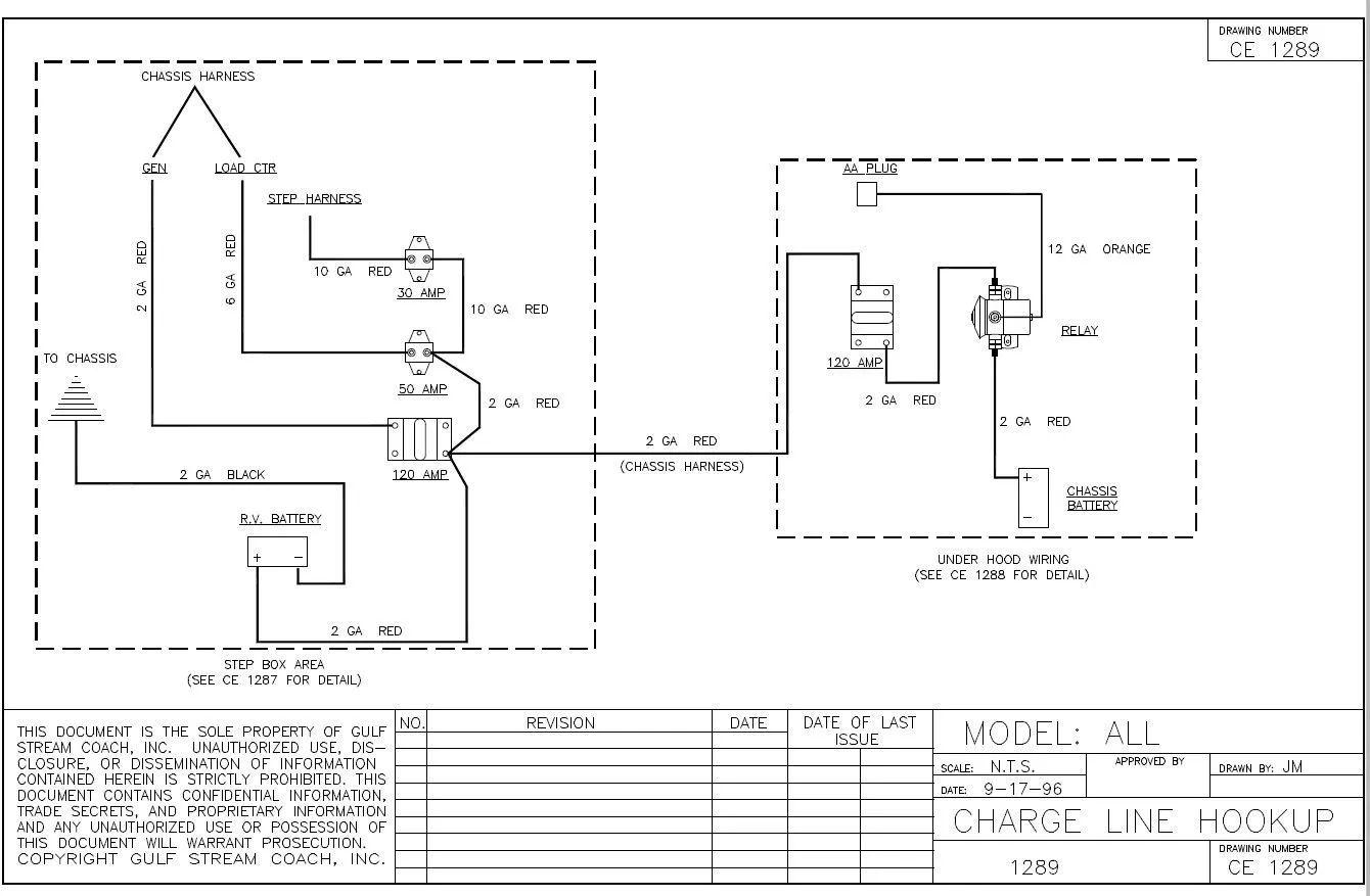 gulfstream conquest wiring diagram
