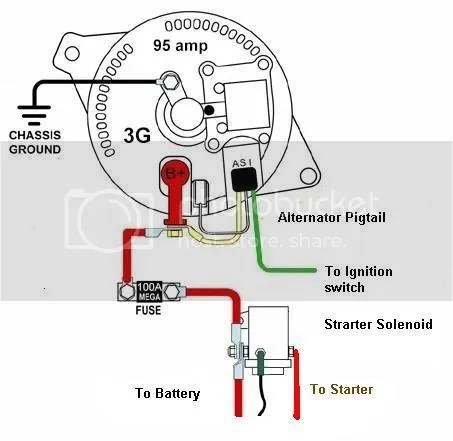 Ford 460 Alternator Diagram - Hghogoiinewtradinginfo \u2022