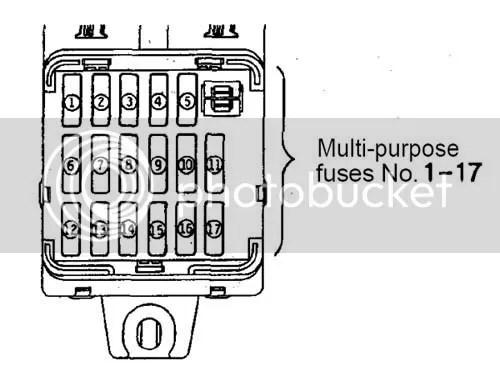 Mitsubishi Pajero 1996 Fuse Box Diagram Schematic Diagram