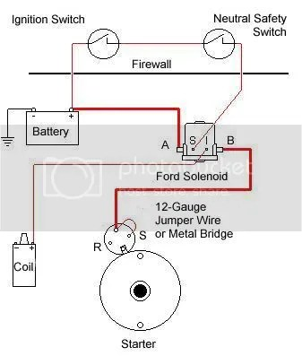 In A Chevy A Ford Solenoid Wiring Wiring Diagram