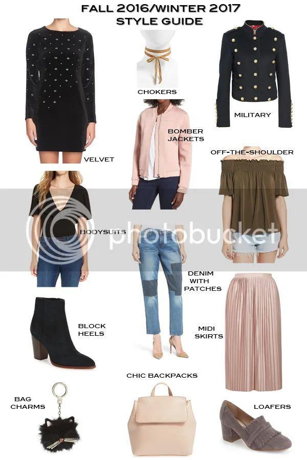 Fashion trend guide fall 2016 winter 2017 fashion trend