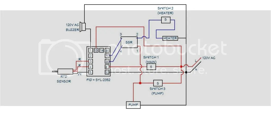 Rims Tube Wiring Diagram Wiring Diagram