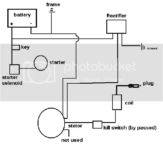 Fushin 110cc Atv Wiring Diagram Index listing of wiring diagrams