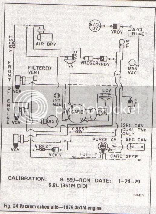 1977 Ford Vacuum Line Diagram - Wiring Diagram Schematic