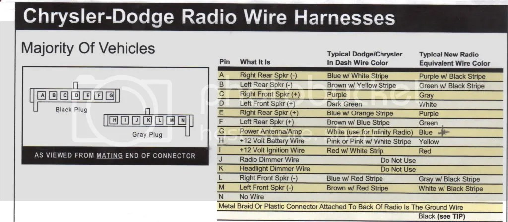 For Sirius Car Stereo Wire Diagram Chrysler Dodge Radio Wiring Scheme Dodgeforum Com
